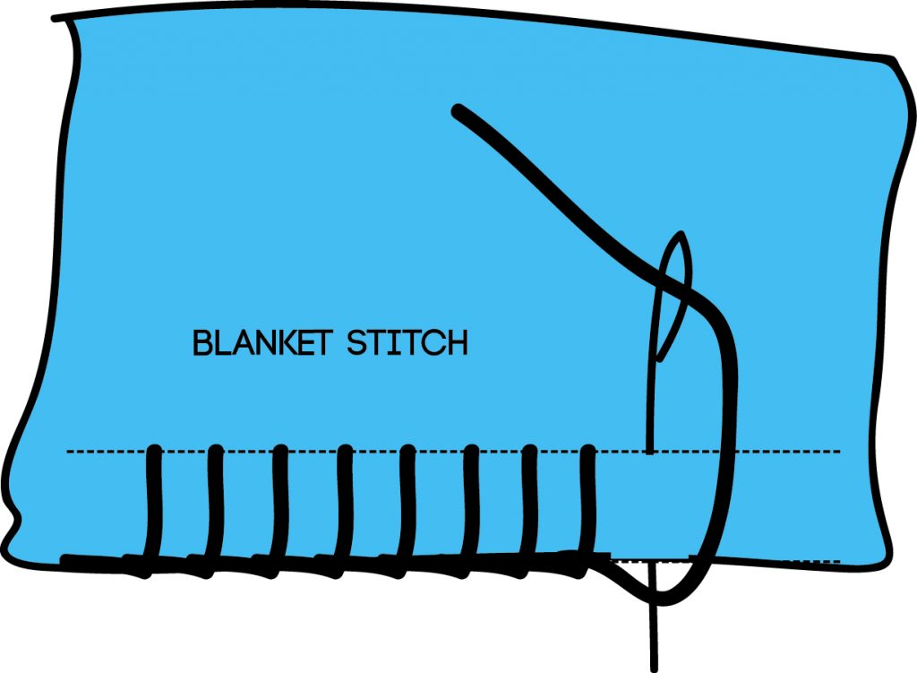 blanket stitch