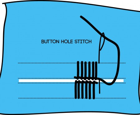 button hole stitch